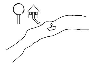 Две функции левого полушария