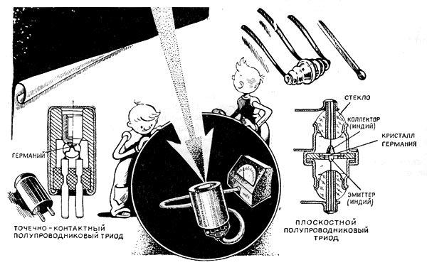 Электрические полупроводники. проводимость полупроводников