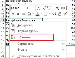 Использование фильтров в сводной таблице