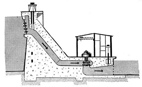 Как работает мощная гидроэлектростанция