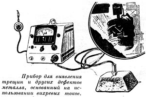 Метод вихревых токов