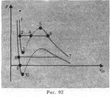 Начала статистической физики: макро- и микросостояния, статистический ансамбль