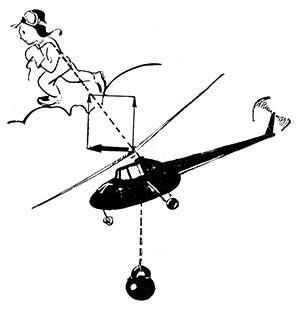Полет без крыльев. как летает вертолет?