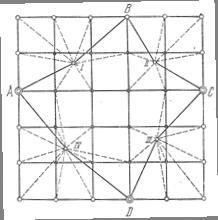 Принципиальная схема работы тахеометра