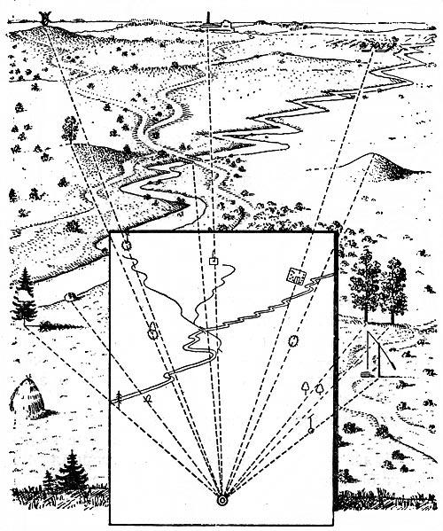 В походе. составление маршрутной ленты